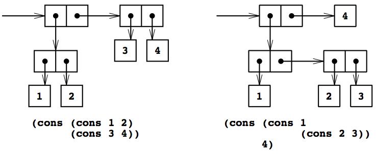 計算機プログラムの構造と解釈 ...